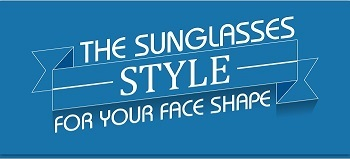The sunglasses style for your face shape