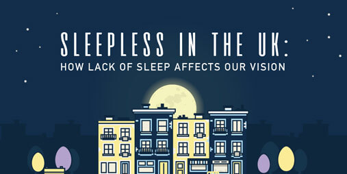 Sleepless in the UK: How lack of sleep affects our vision