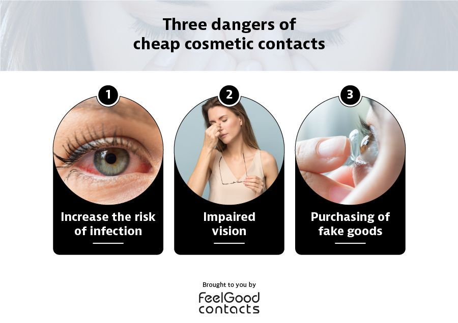 cheap cosmetic contacts