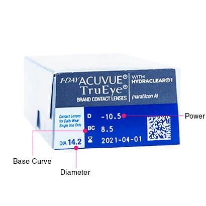 1 Day Acuvue TruEye Box
