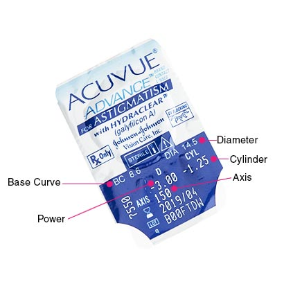 Acuvue Advance For Astigmatism Parameters