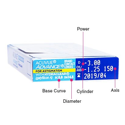 Acuvue Advance For Astigmatism Box