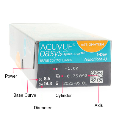 Acuvue Oasys 1 Day for Astigmatism Box