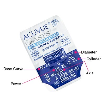 Acuvue Oasys For Astigmatism Parameters
