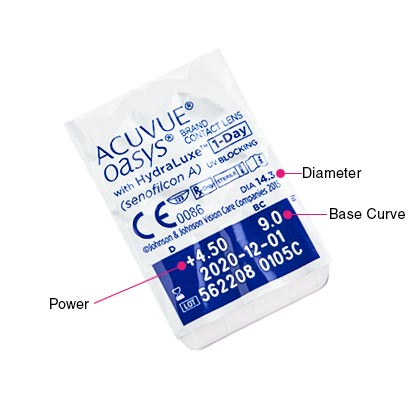 Acuvue Oasys 1-Day with HydraLuxe (90 Pack) Parameters