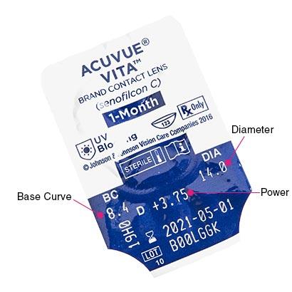 Acuvue Vita Parameters