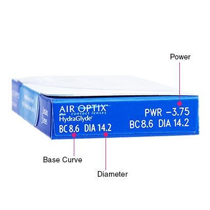 Air Optix Plus HydraGlyde Box