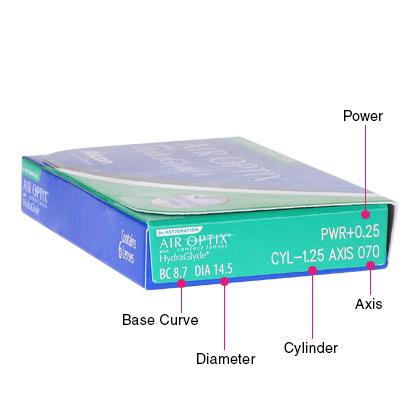 Air Optix Plus HydraGlyde for Astigmatism Box
