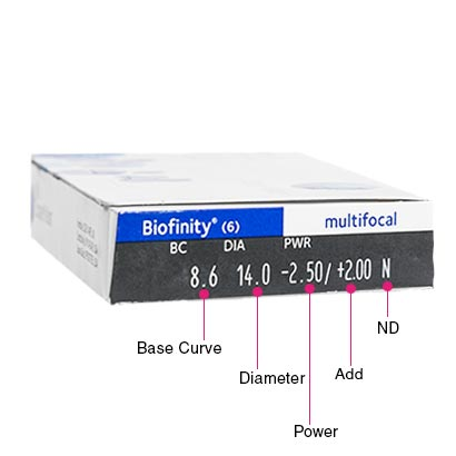Biofinity Multifocal Box