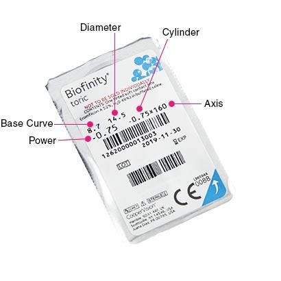 Biofinity Toric Parameters