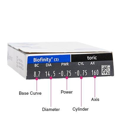 Biofinity Toric Box