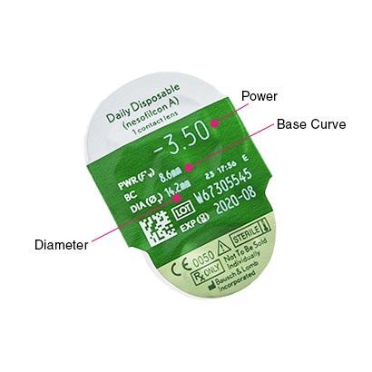 Biotrue ONEday (90 Pack) Parameters