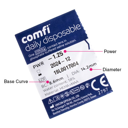 comfi Daily Disposable Parameters