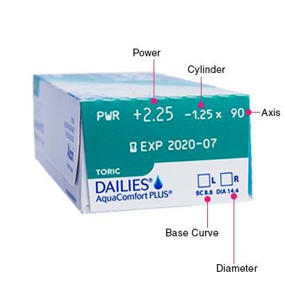 Dailies AquaComfort Plus Toric Box