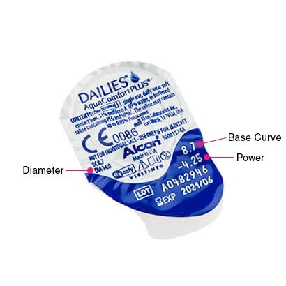 Dailies AquaComfort Plus Parameters