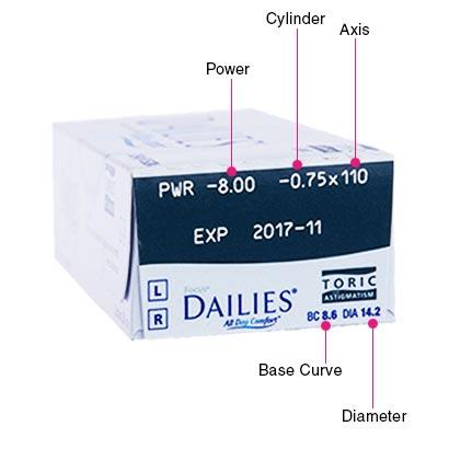 Focus Dailies Toric Box