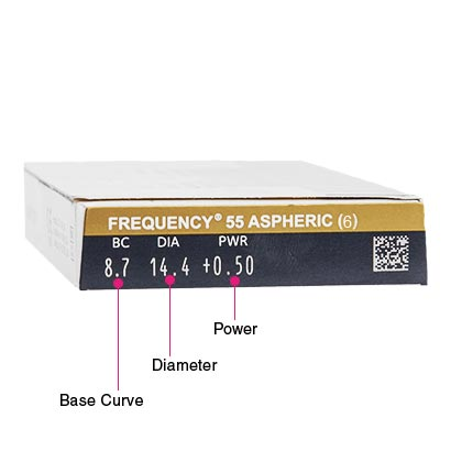 Frequency 55 Aspheric (6 Pack) Box