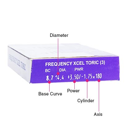 Frequency Xcel Toric Box