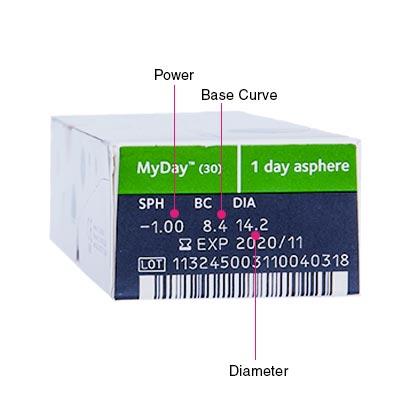 MyDay Box