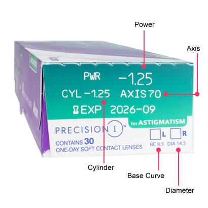Precision 1 for Astigmatism Box