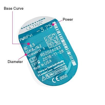 Bausch & Lomb Ultra Parameters