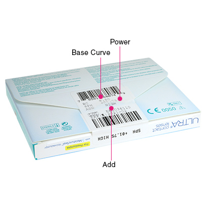 Bausch & Lomb Ultra for Presbyopia Parameters