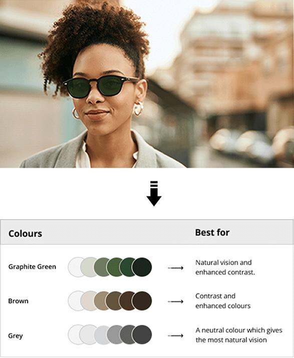 best colour for transition lenses
