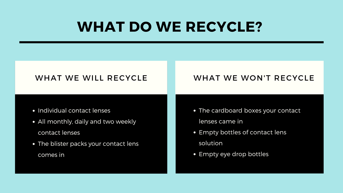 recycle your contact lenses