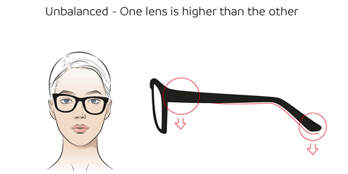 left lens is higher than the right lens